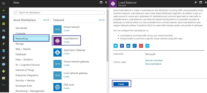 How to Create a Load Balancer in Azure | Peter Bats